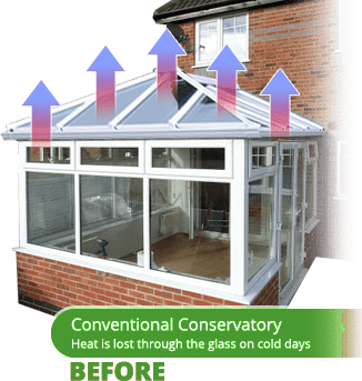 Conservatory Roof Conversion & Replacement in Bolton ...